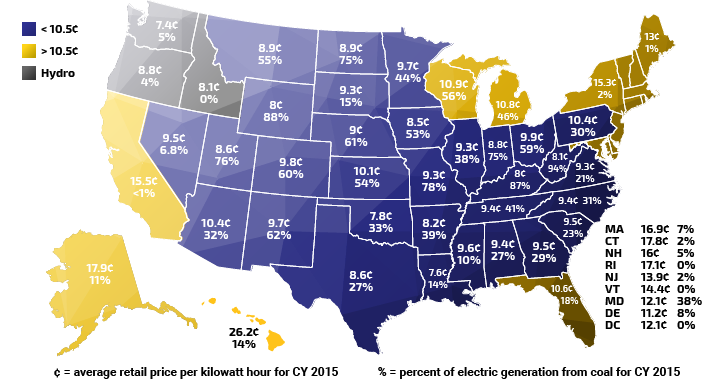 Coal Usage vs. Electricty Rates in United States map